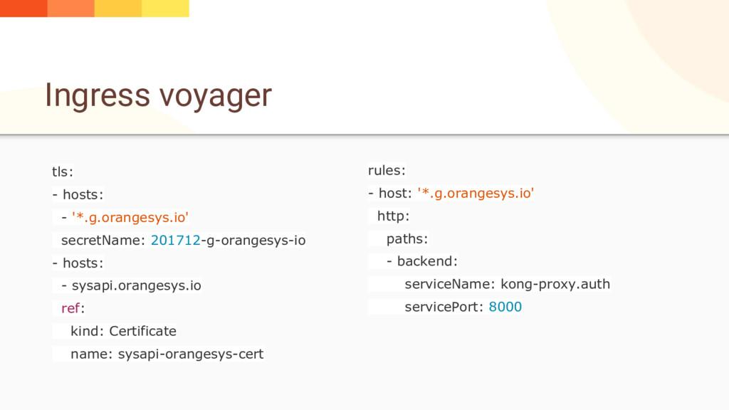 Ingress voyager tls: - hosts: - '*.g.orangesys....