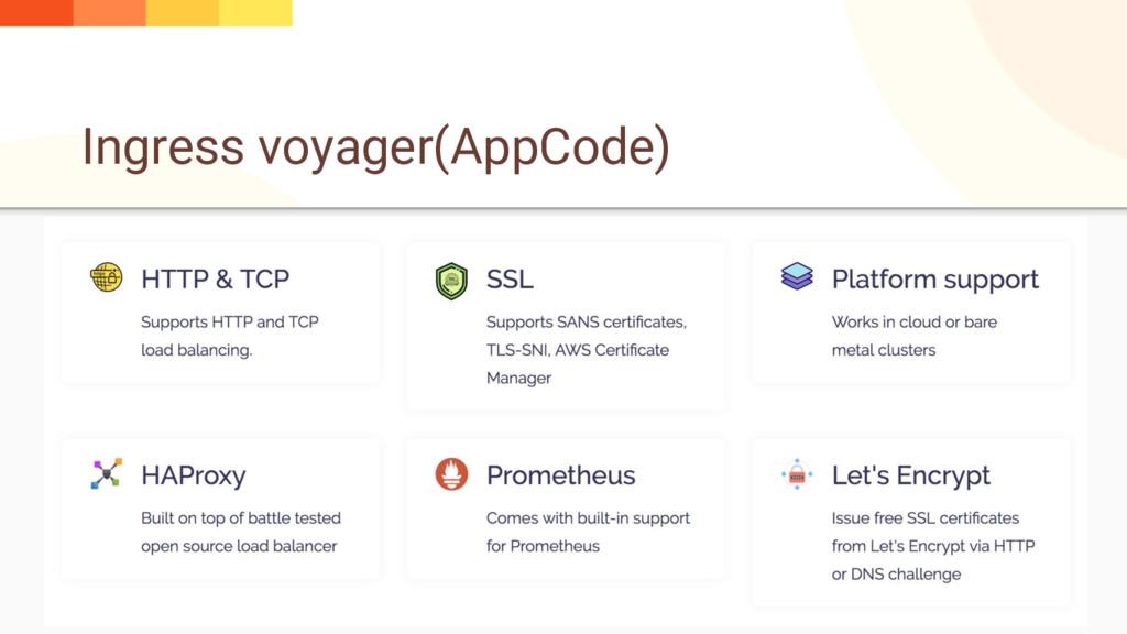 Ingress voyager(AppCode)