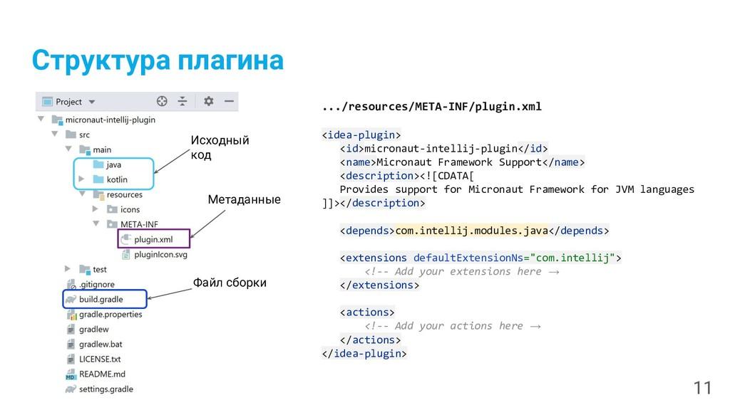 Структура плагина .../resources/META-INF/plugin...