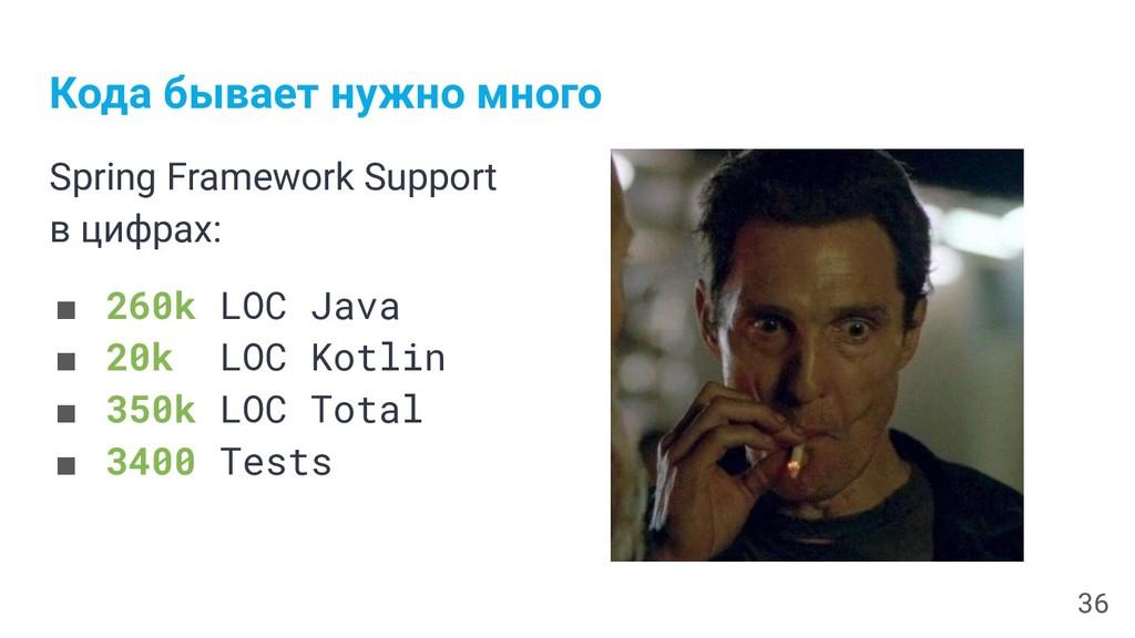 Кода бывает нужно много Spring Framework Suppor...