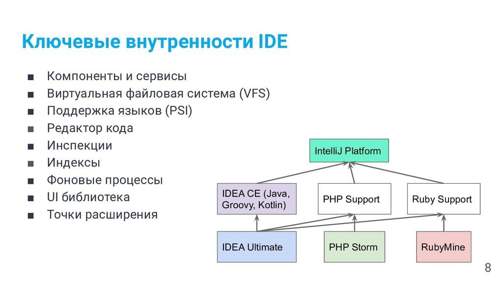 Ключевые внутренности IDE ■ Компоненты и сервис...