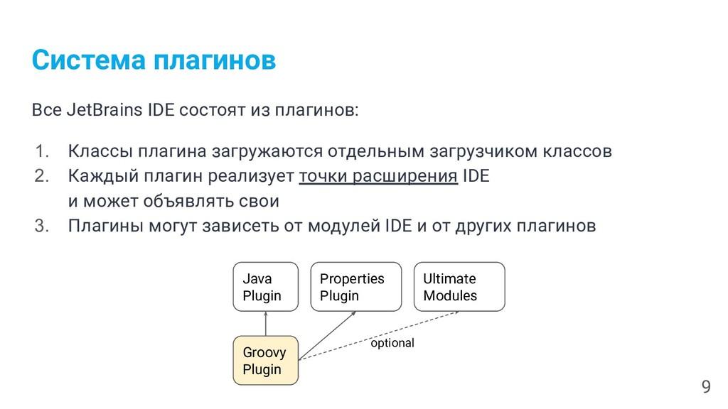 Система плагинов Все JetBrains IDE состоят из п...