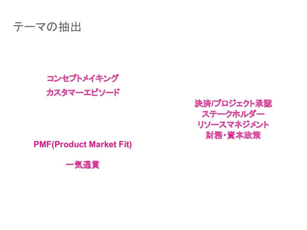テーマの抽出 コンセプトメイキング カスタマーエピソード PMF(Product Market...