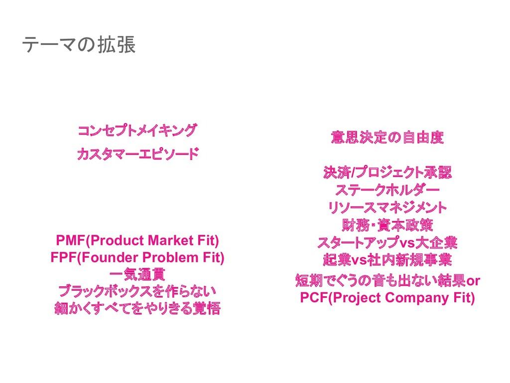 テーマの拡張 コンセプトメイキング カスタマーエピソード PMF(Product Market...