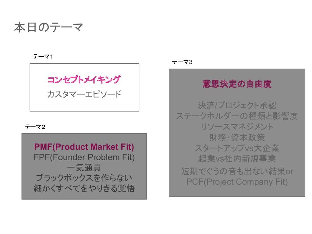 意思決定の自由度 本日のテーマ コンセプトメイキング カスタマーエピソード PMF(Produ...