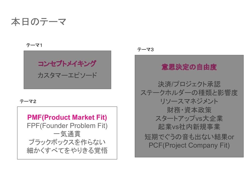 本日のテーマ コンセプトメイキング カスタマーエピソード PMF(Product Market...