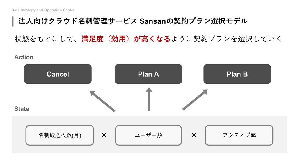 Data Strategy and Operation Center 法⼈向けクラウド名刺管理...
