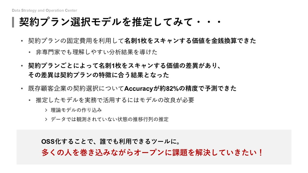 Data Strategy and Operation Center 契約プラン選択モデルを推...
