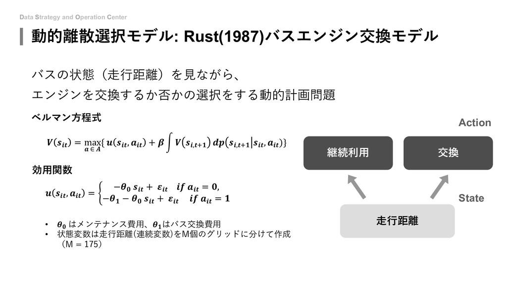 Data Strategy and Operation Center 動的離散選択モデル: R...
