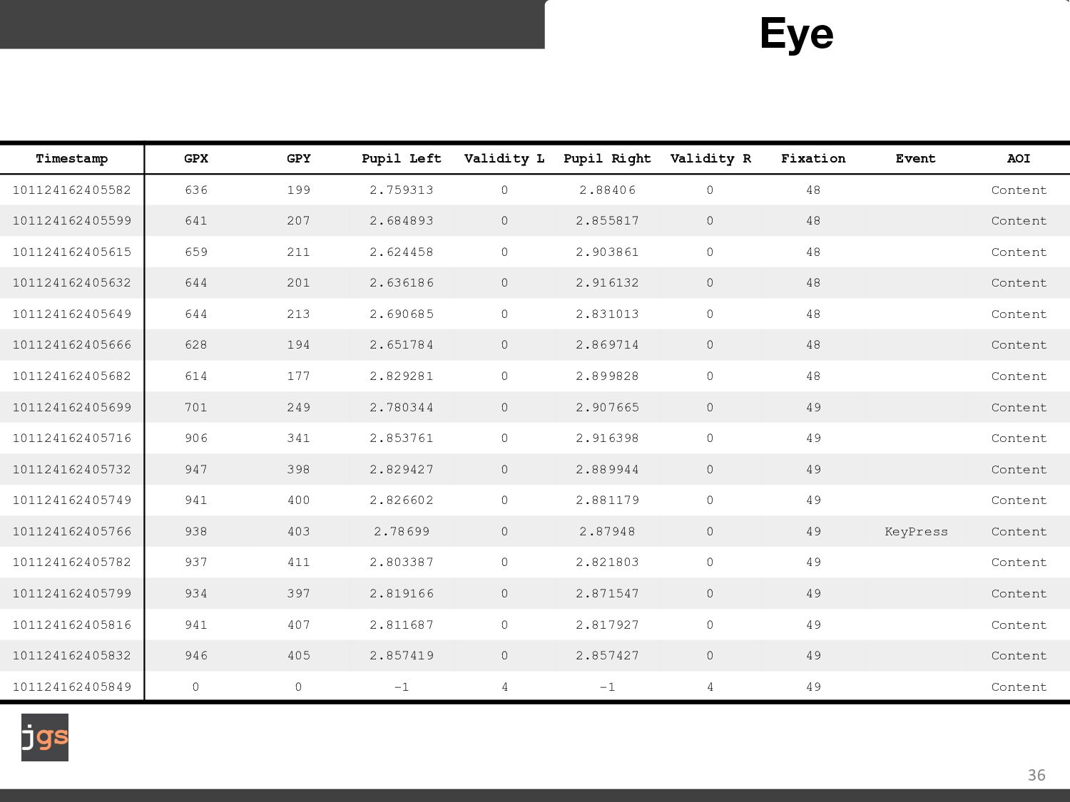 36 Eye 30 o 60 frames per second 30 o 60 infere...