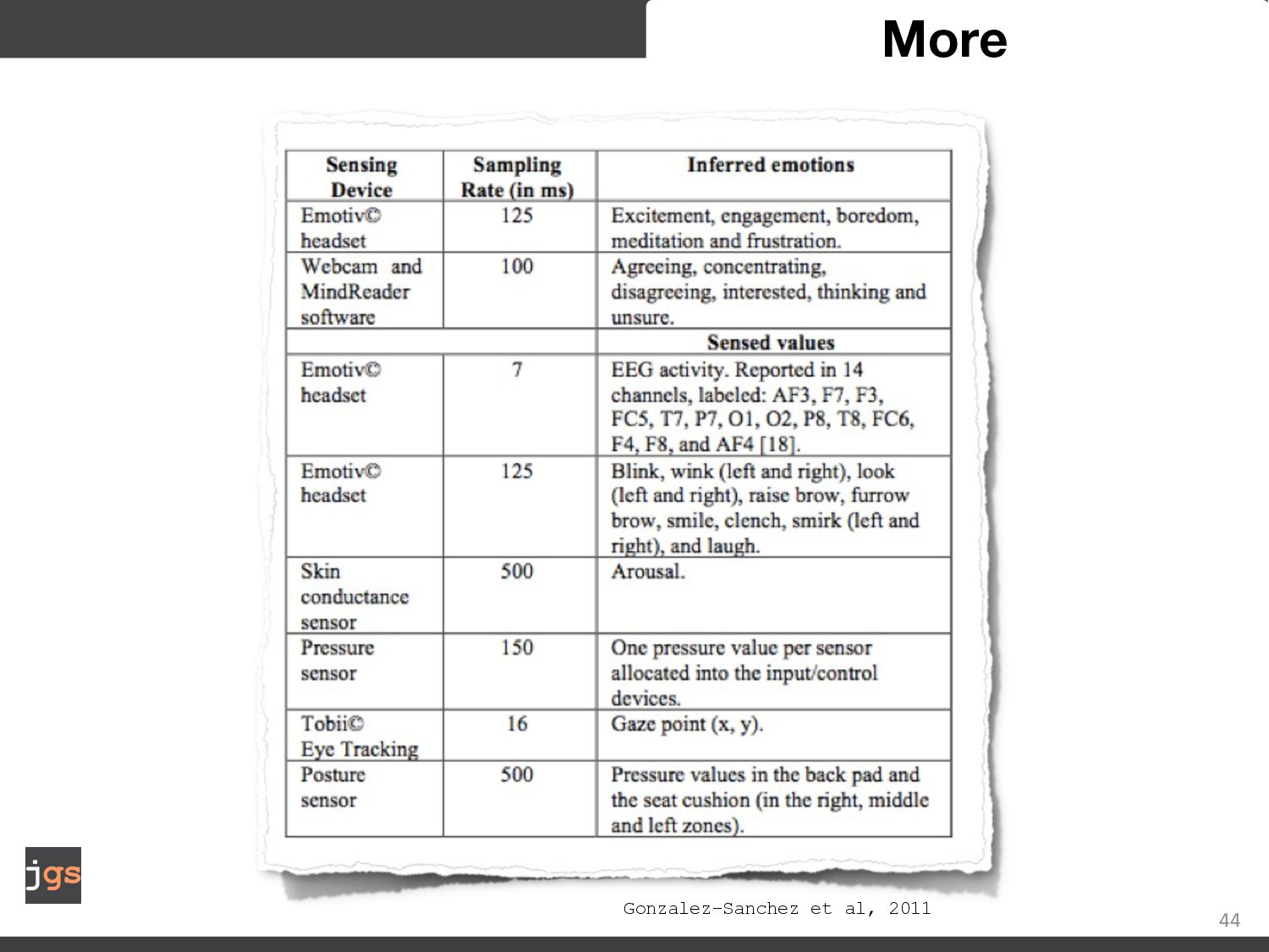 44 ML • Random Forest • Deep Learning