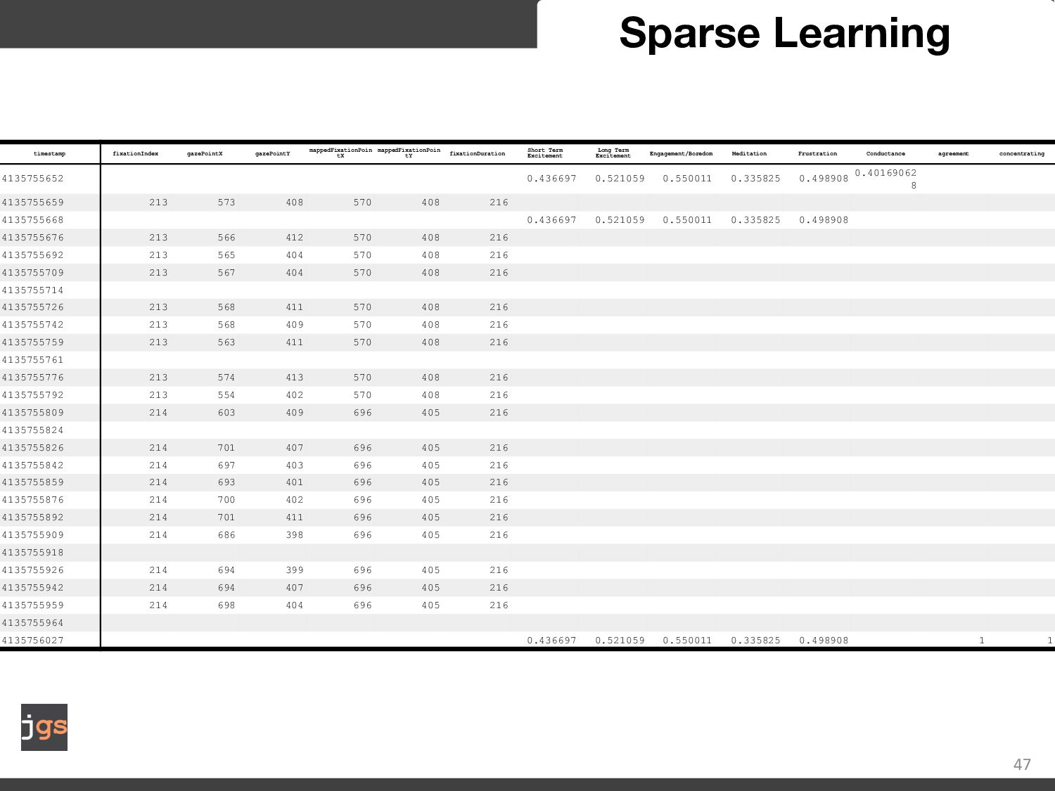 47 State Machine timestamp fixationIndex gazePo...