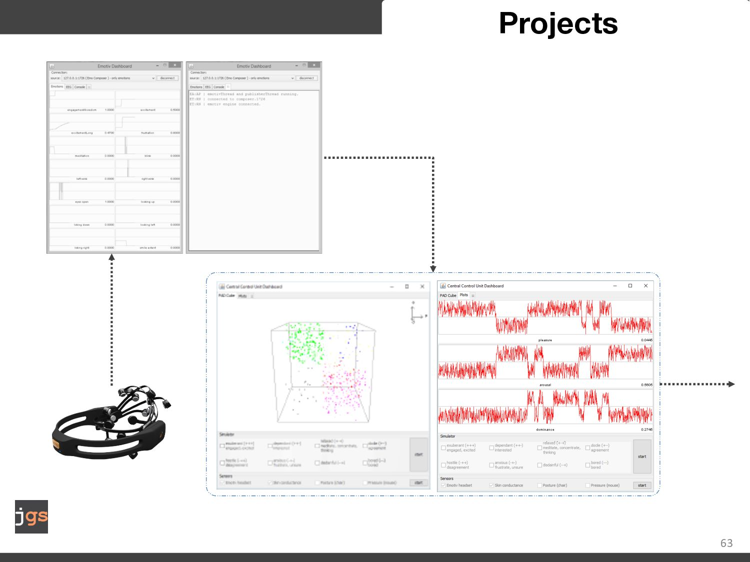 63 Conclusion Let us rethink how scientist and ...