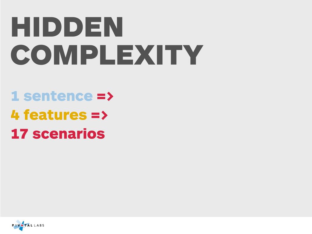 HIDDEN COMPLEXITY 1 sentence => 4 features => 1...