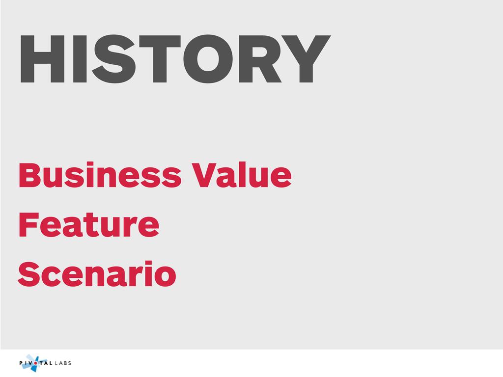 HISTORY Business Value Feature Scenario