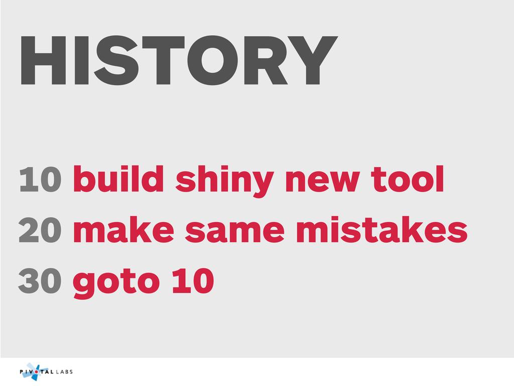 HISTORY 10 build shiny new tool 20 make same mi...