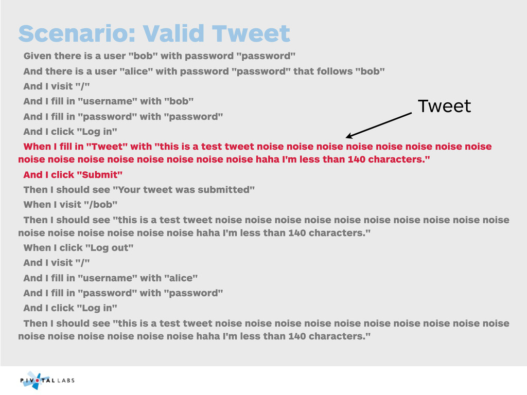 """Scenario: Valid Tweet Given there is a user """"bo..."""