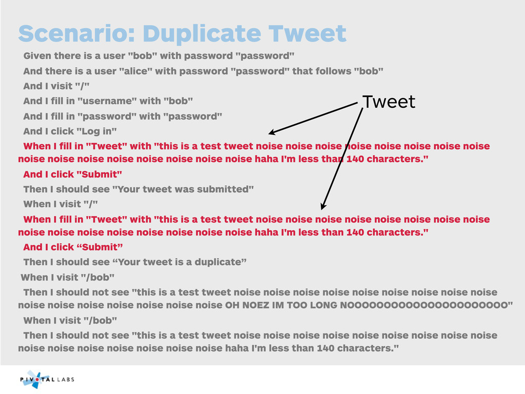 Scenario: Duplicate Tweet Given there is a user...