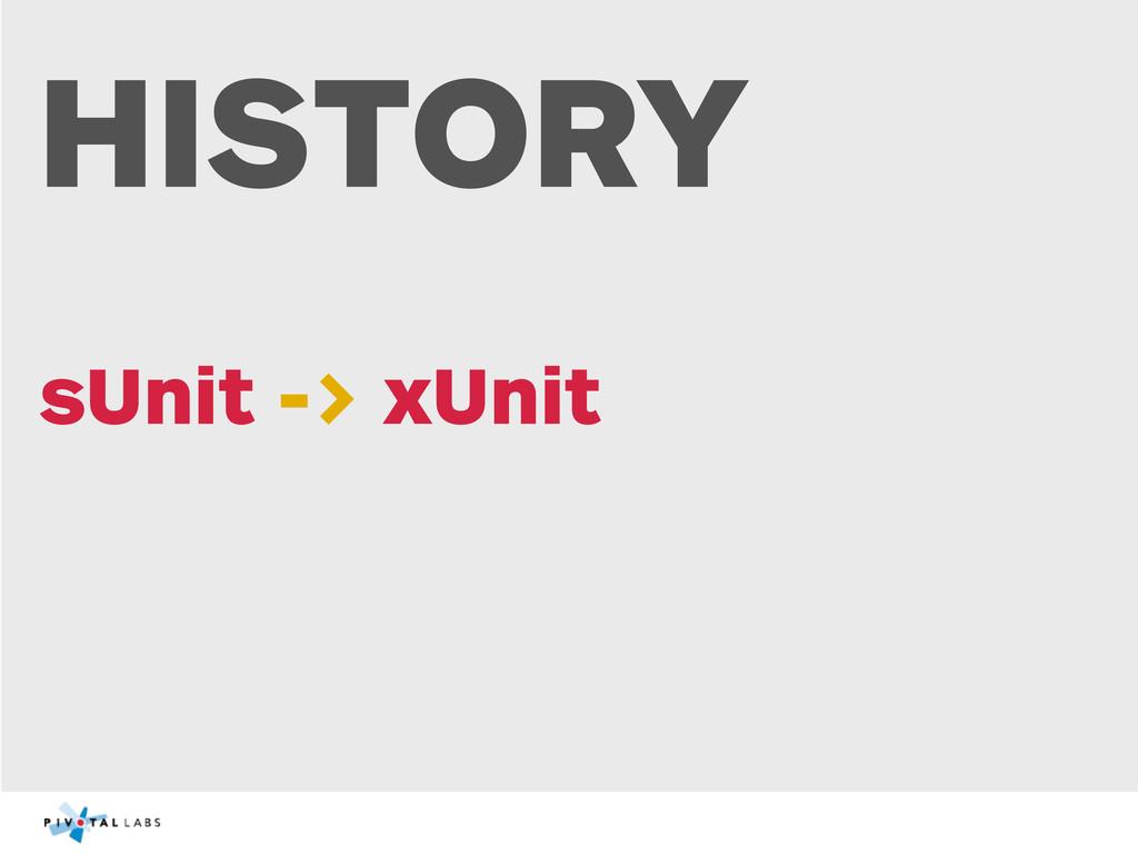 HISTORY sUnit -> xUnit