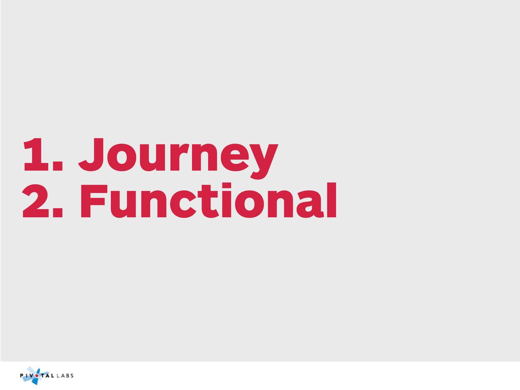 1. Journey 2. Functional
