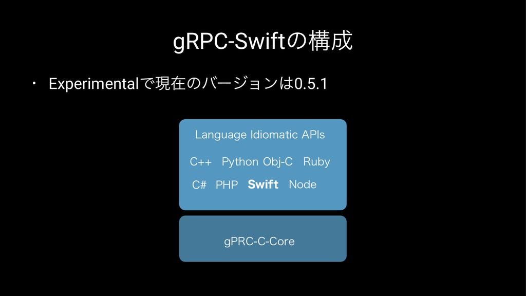 gRPC-Swiftͷߏ • ExperimentalͰݱࡏͷόʔδϣϯ0.5.1