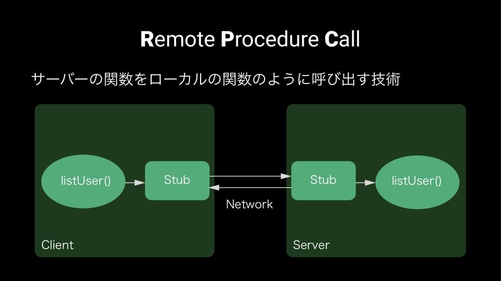 Remote Procedure Call αʔόʔͷؔΛϩʔΧϧͷؔͷΑ͏ʹݺͼग़ٕ͢ज़