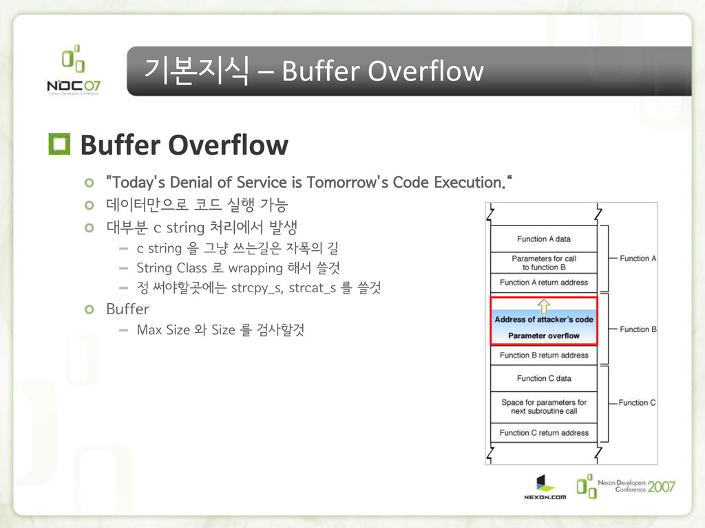 """기본지식 – Buffer Overflow Buffer Overflow """"Today's..."""
