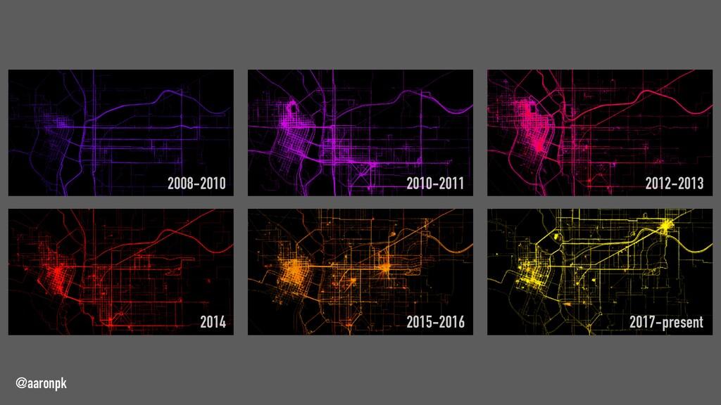 2008-2010 2010-2011 2012-2013 2014 2015-2016 20...
