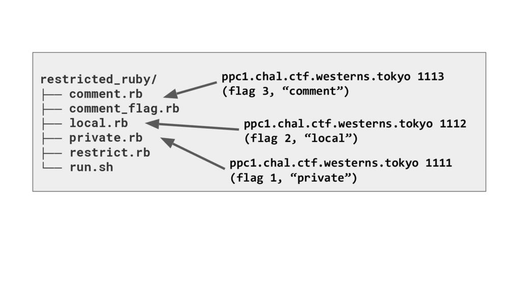 restricted_ruby/ ├── comment.rb ├── comment_fla...