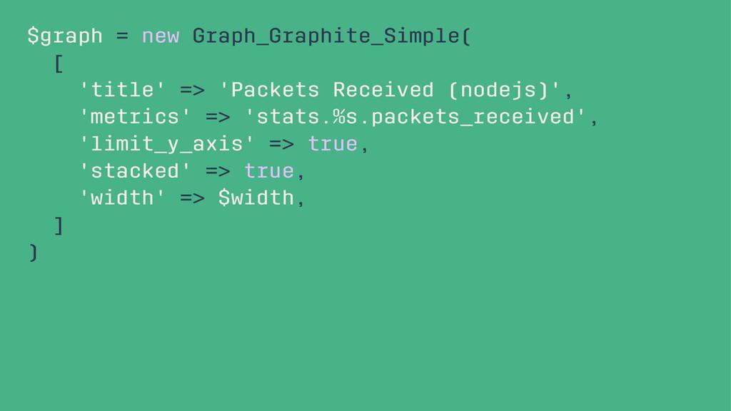 $graph = new Graph_Graphite_Simple( [ 'title' =...