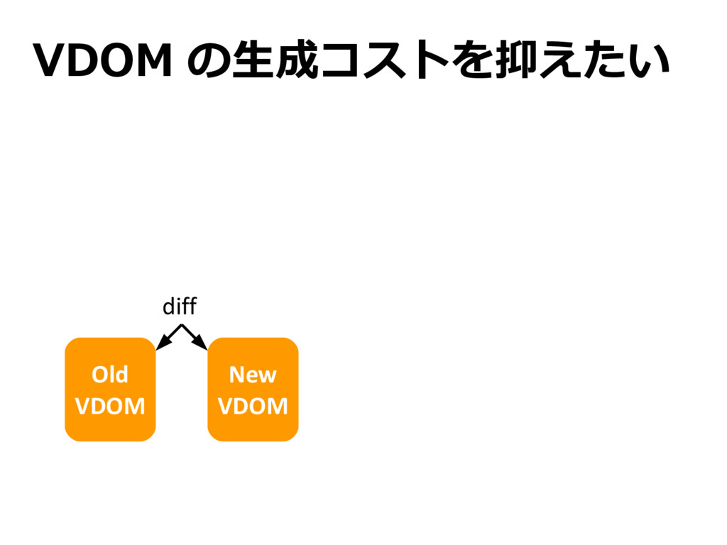VDOM の生成コストを抑えたい Old VDOM New VDOM diff