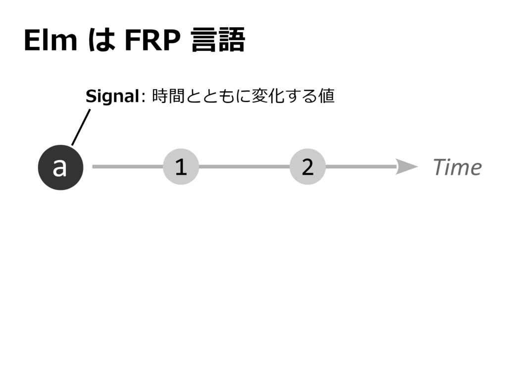 Elm は FRP 言語 Time a 2 1 Signal: 時間とともに変化する値
