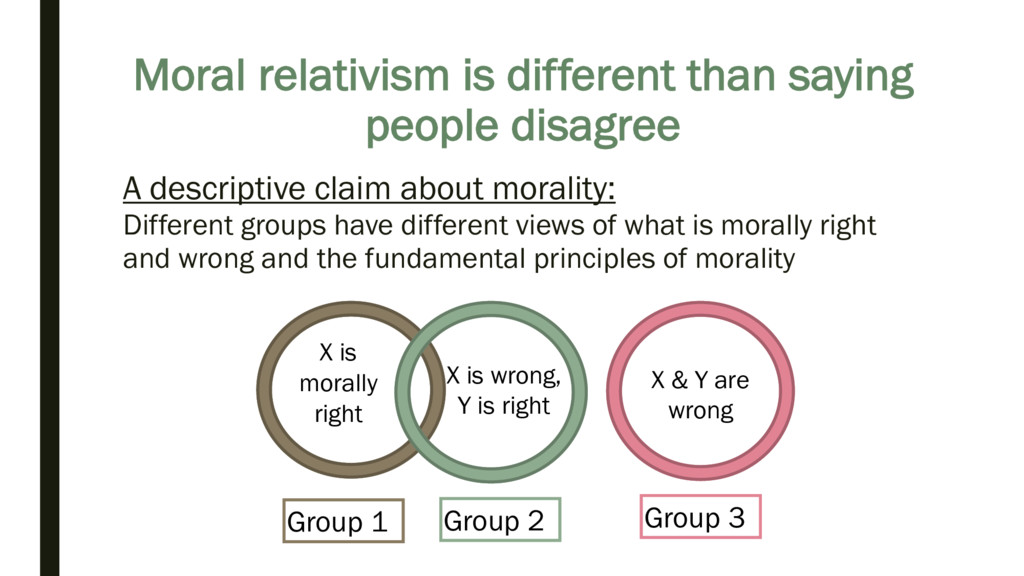 Moral relativism is different than saying peopl...