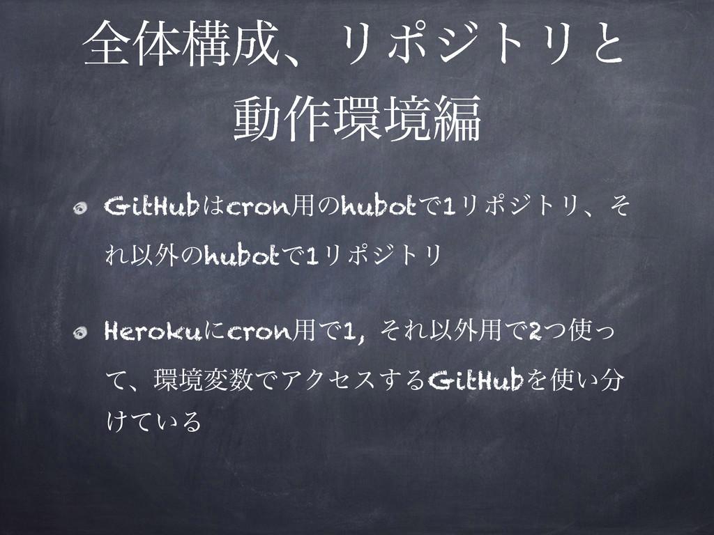 શମߏɺϦϙδτϦͱ ಈ࡞ڥฤ GitHubcron༻ͷhubotͰ1ϦϙδτϦɺͦ Ε...