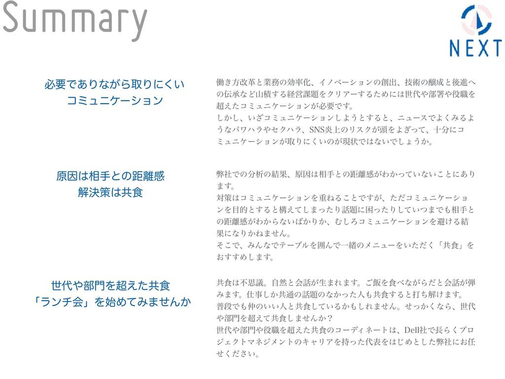 Summary ඞཁͰ͋Γͳ͕ΒऔΓʹ͍͘ ίϛϡχέʔγϣϯ ݪҼ૬खͱͷڑײ ղܾ...