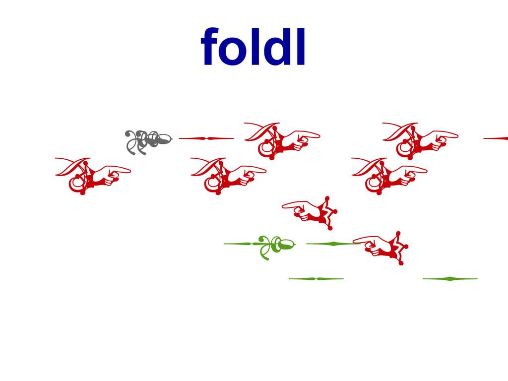 f o l d l : : ( a - > b - > a ) - > a - > [ b ]...