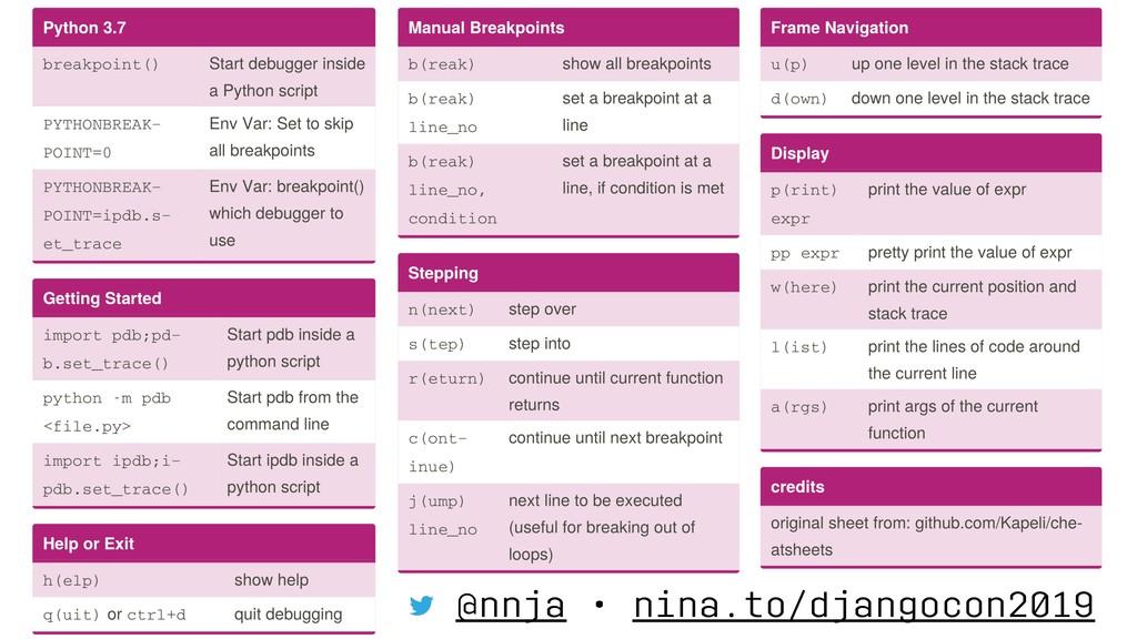 @nnja • nina.to/djangocon2019