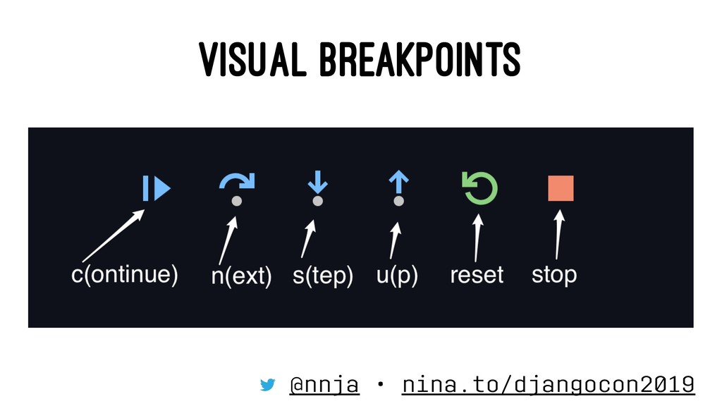 VISUAL BREAKPOINTS @nnja • nina.to/djangocon2019