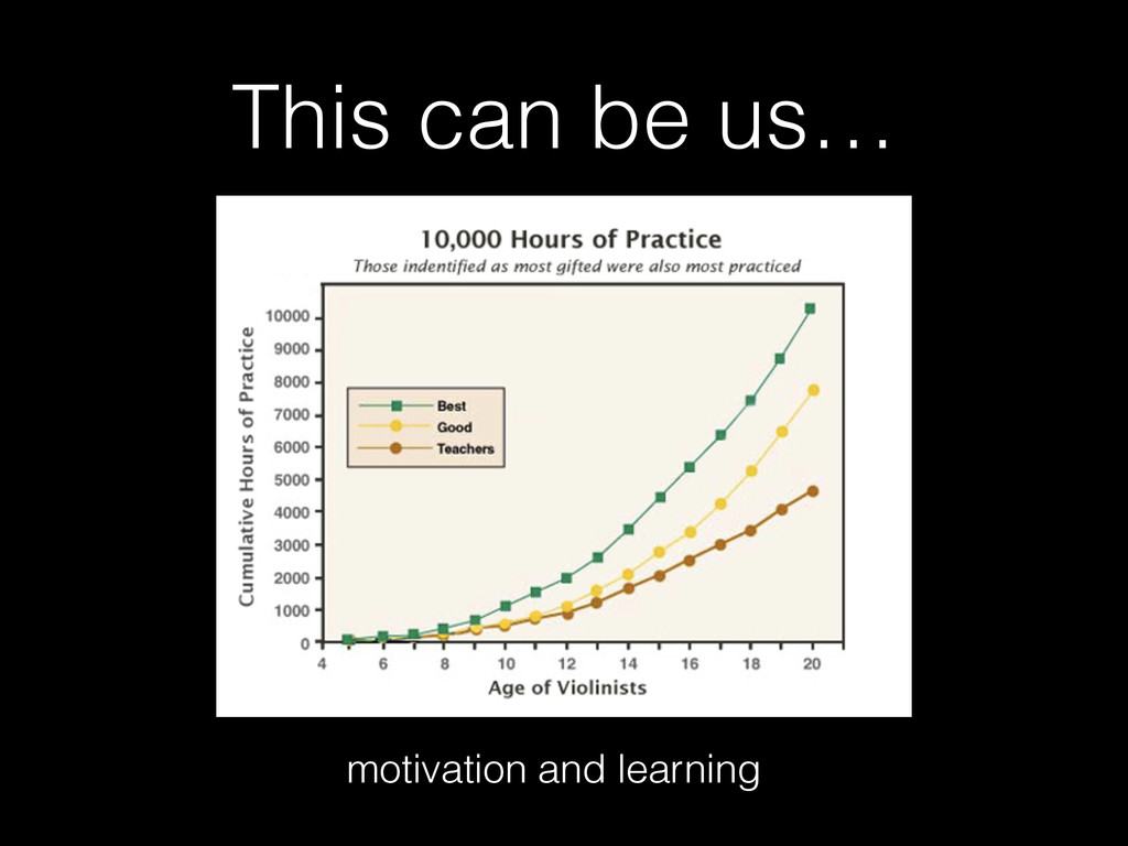 This can be us… motivation and learning