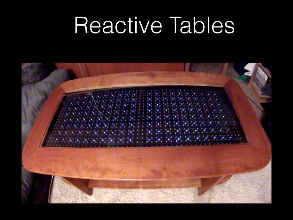 Reactive Tables