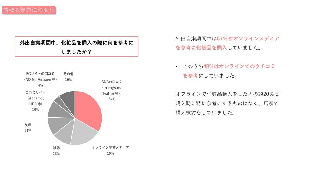 外出⾃粛期間中は67%がオンラインメディア を参考に化粧品を購⼊していました。 • このうち4...