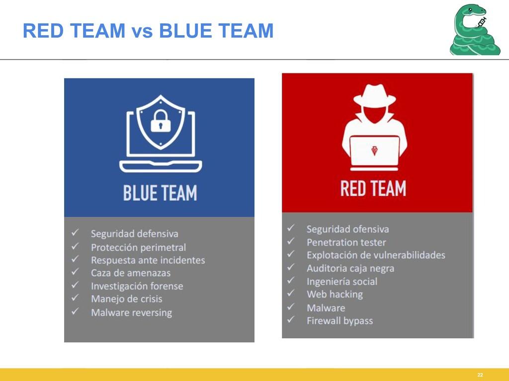 RED TEAM vs BLUE TEAM 22