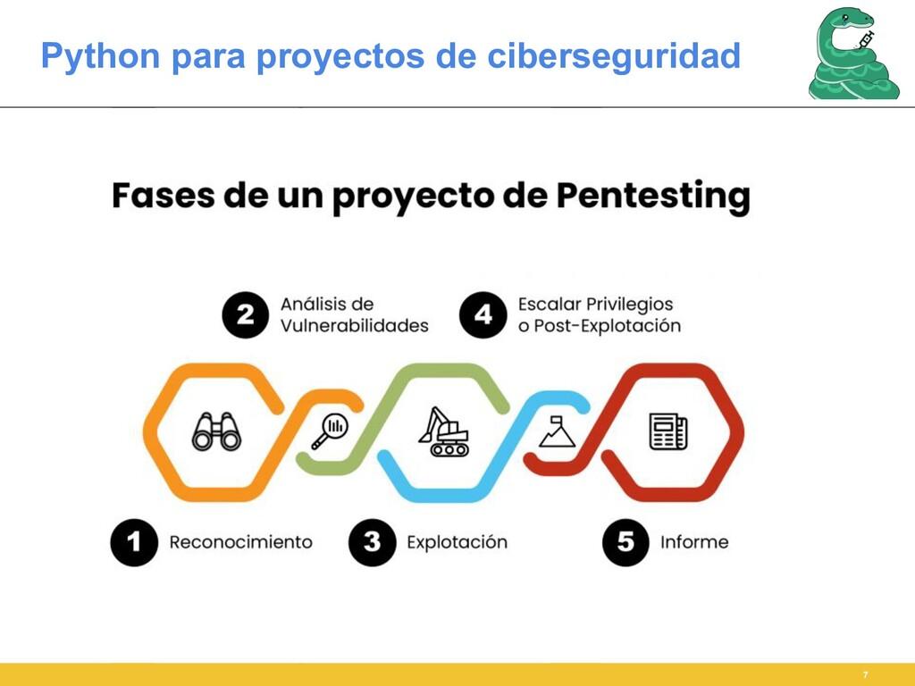 Python para proyectos de ciberseguridad 7