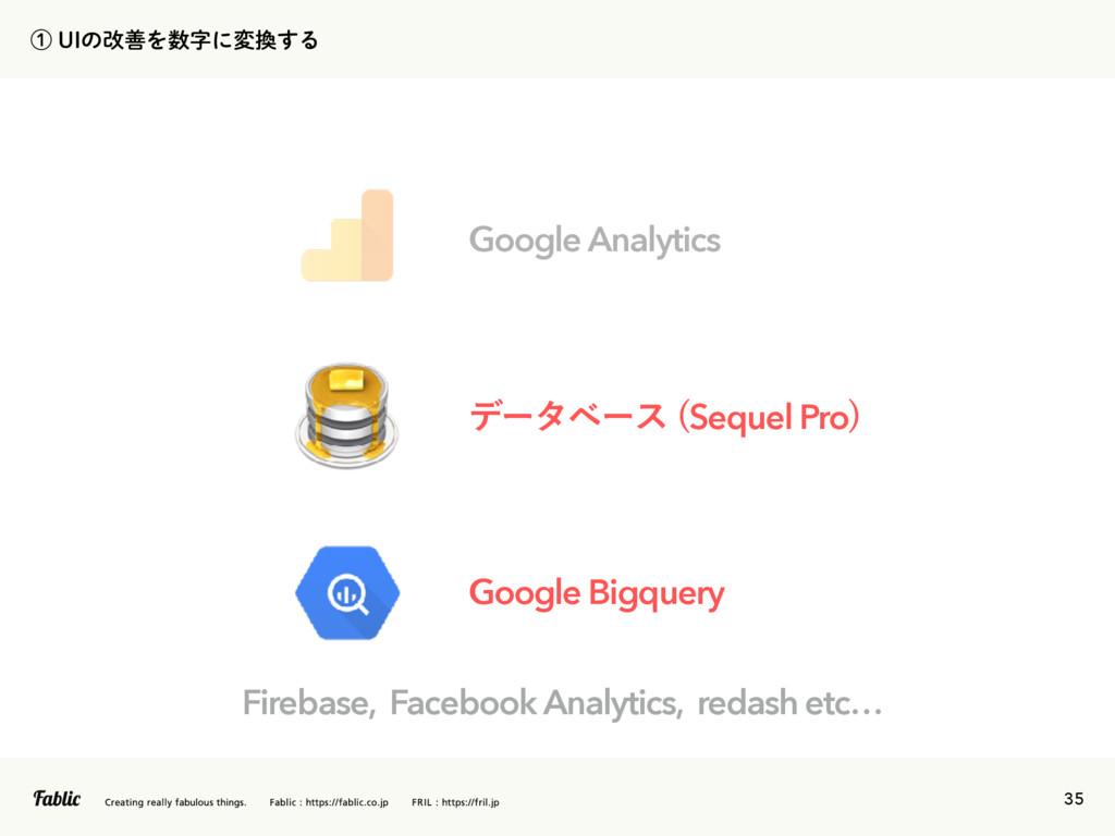 35 ᶃ6*ͷվળΛʹม͢Δ σʔλϕʔε Sequel Pro  Google B...