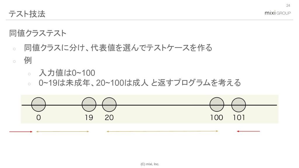 (C) mixi, Inc. 同値クラステスト ○ 同値クラスに分け、代表値を選んでテストケー...