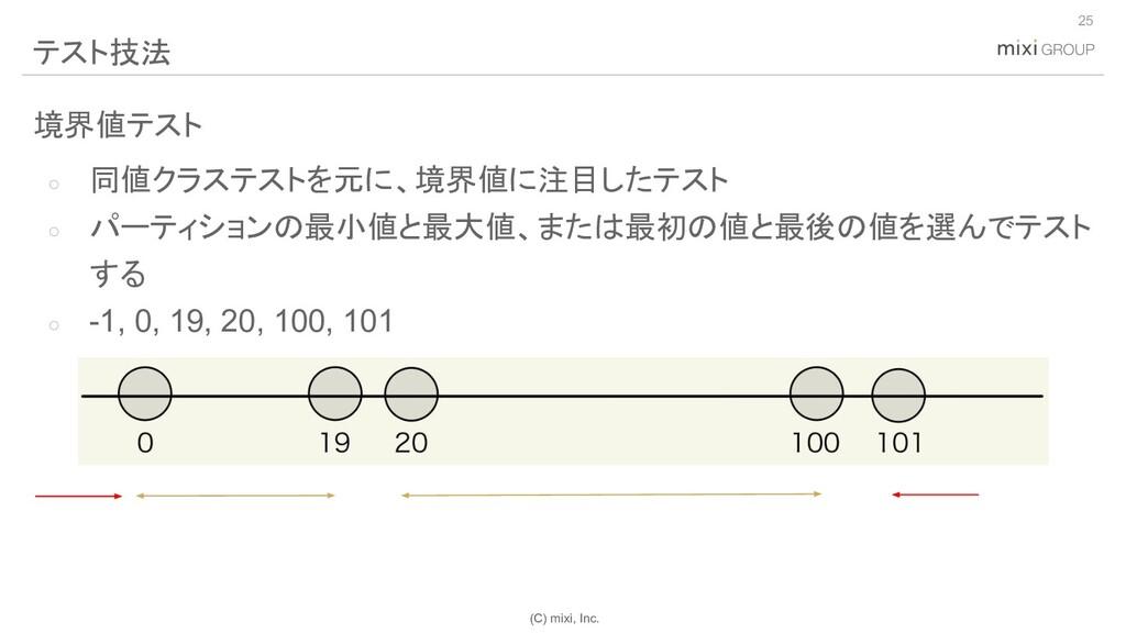 (C) mixi, Inc. 境界値テスト ○ 同値クラステストを元に、境界値に注目したテスト...
