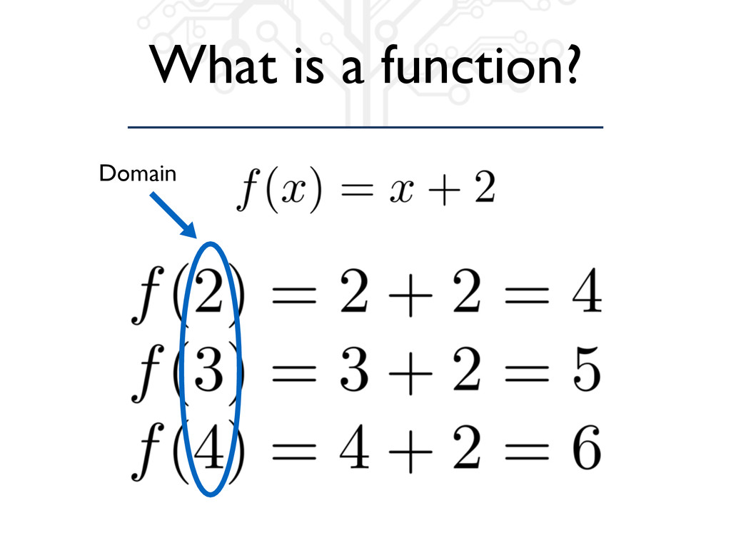 What is a function? Domain