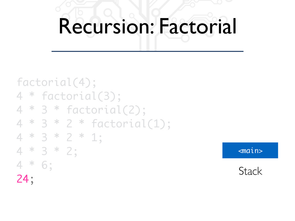 Recursion: Factorial <main> factorial(4); 4 * f...