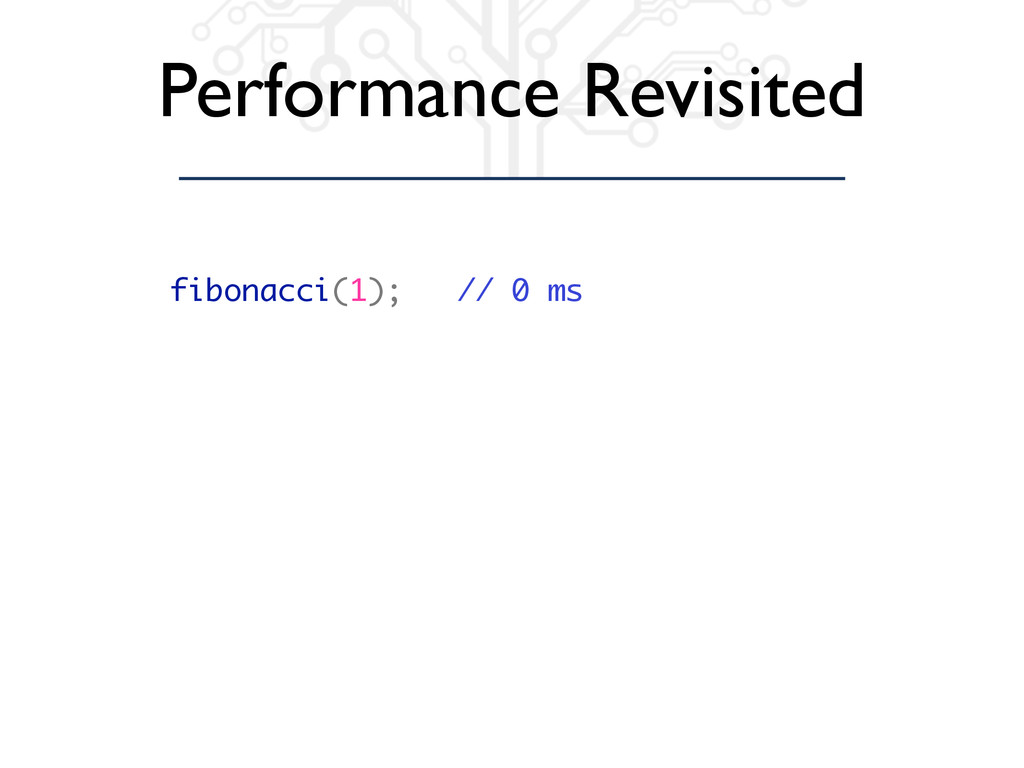 Performance Revisited fibonacci(1); // 0 ms