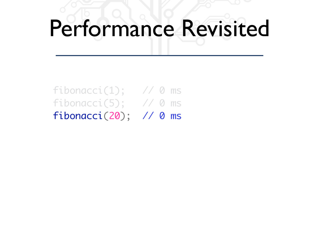 Performance Revisited fibonacci(1); // 0 ms fib...
